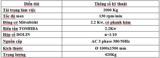 Bảng thông số kỹ thuật máy cuộn áp