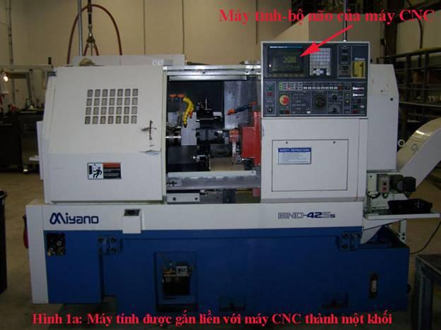 Máy tính chuyên dụng cho máy CNC
