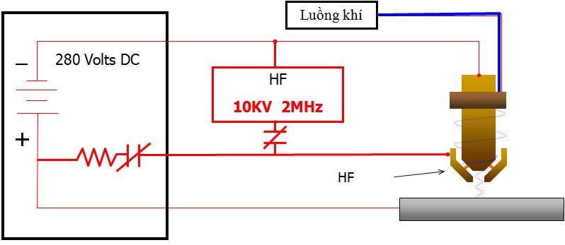 nguyên tắc làm việc của máy CNC -2